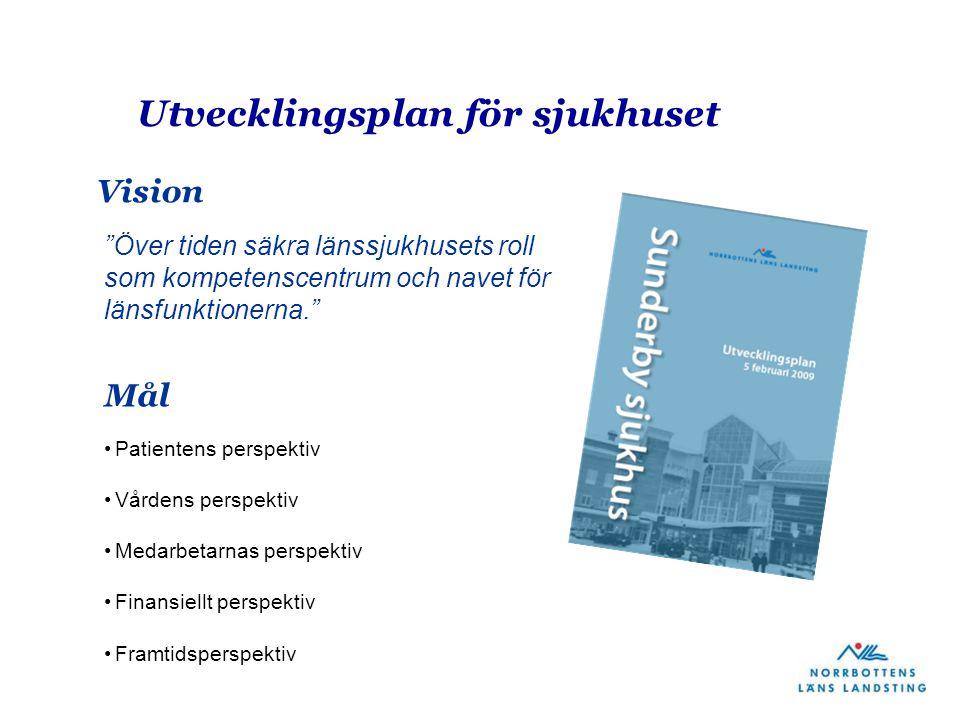 Utvecklingsplan för sjukhuset