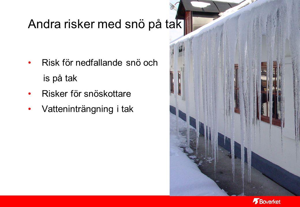 Andra risker med snö på tak