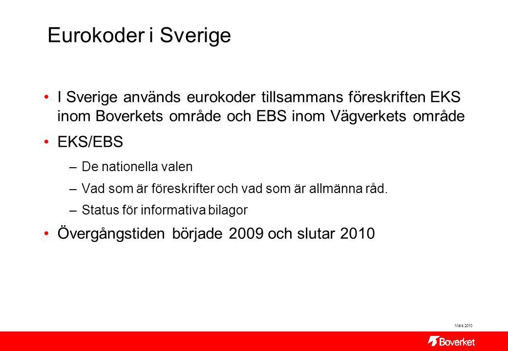 Eurokoder i Sverige I Sverige används eurokoder tillsammans föreskriften EKS inom Boverkets område och EBS inom Vägverkets område.