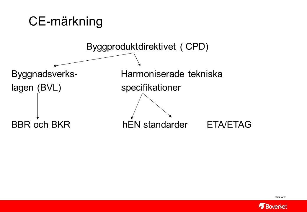 Byggproduktdirektivet ( CPD)