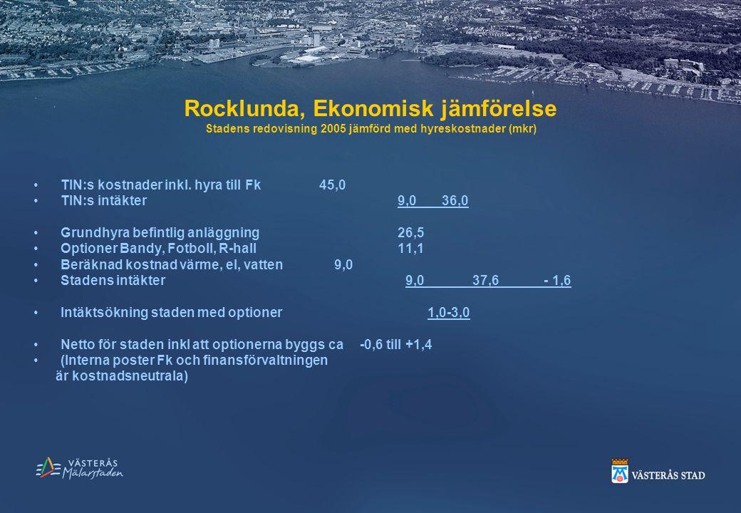 Rocklunda, Ekonomisk jämförelse Stadens redovisning 2005 jämförd med hyreskostnader (mkr)