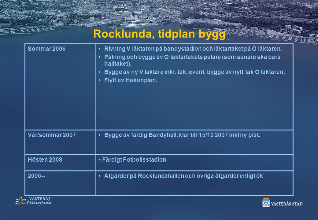 Rocklunda, tidplan bygg