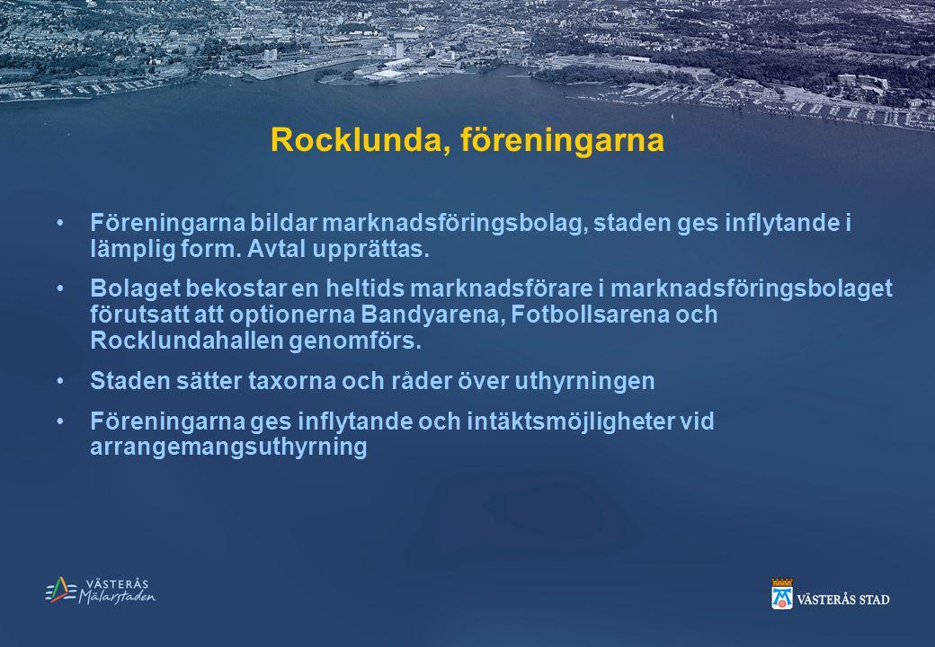 Rocklunda, föreningarna