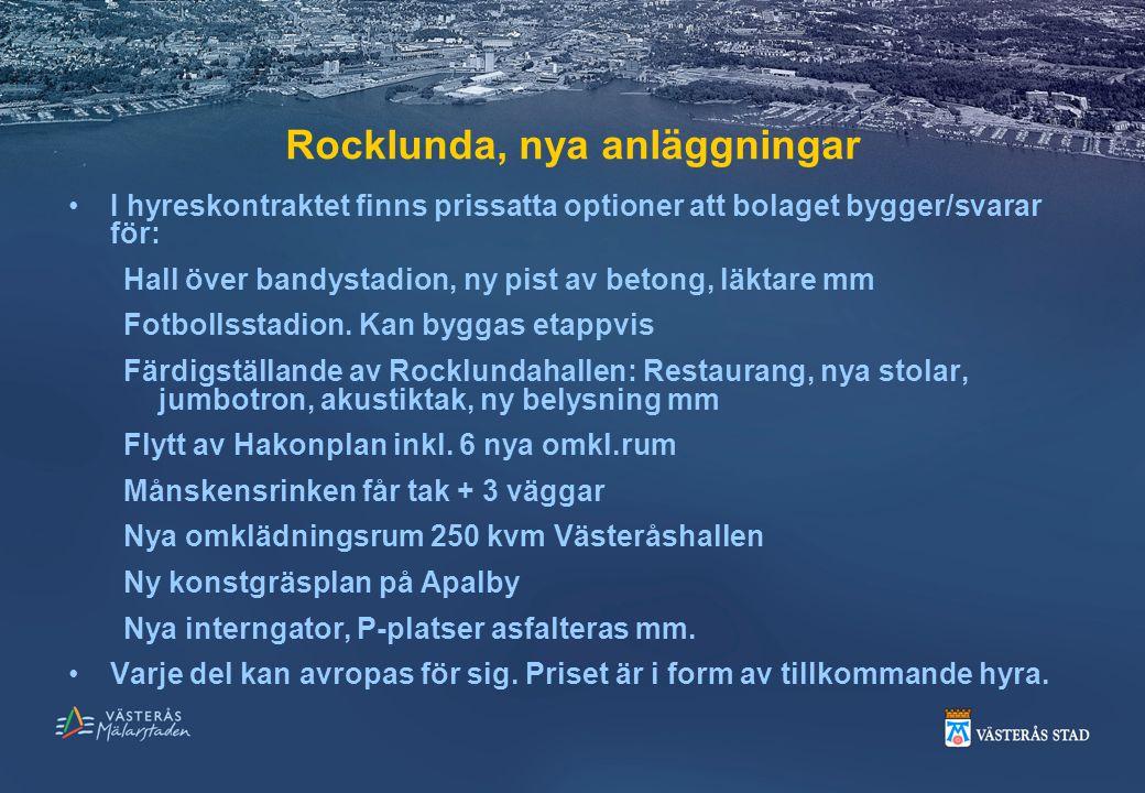 Rocklunda, nya anläggningar