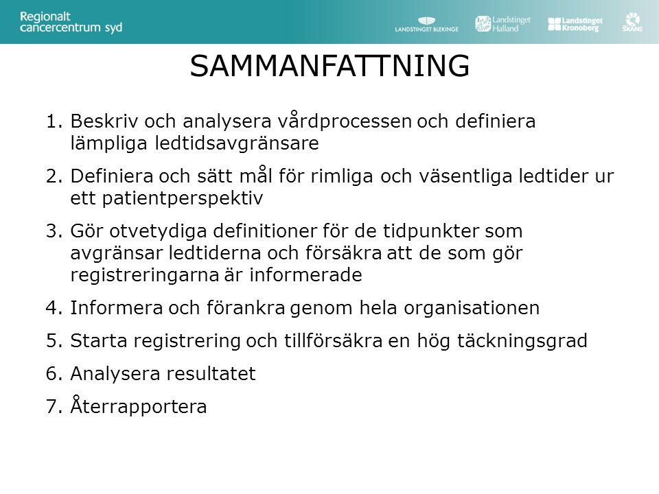 SAMMANFATTNING Beskriv och analysera vårdprocessen och definiera lämpliga ledtidsavgränsare.