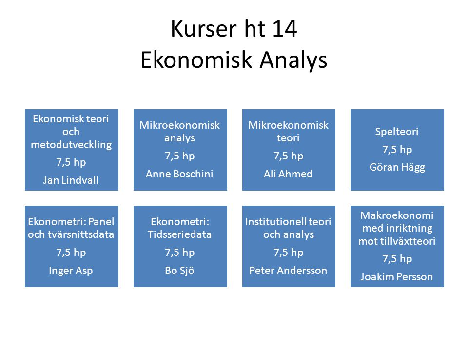 Kurser ht 14 Ekonomisk Analys