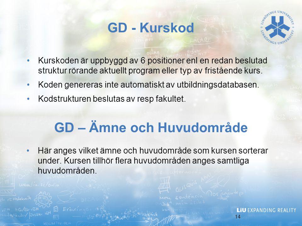 GD – Ämne och Huvudområde