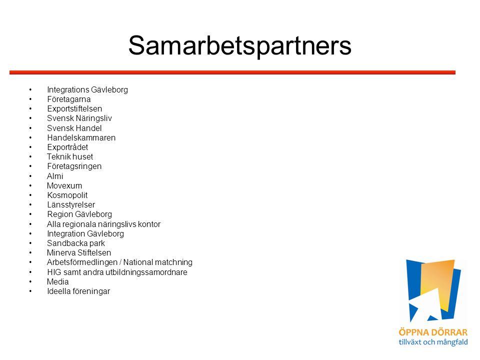 Samarbetspartners Integrations Gävleborg Företagarna Exportstiftelsen