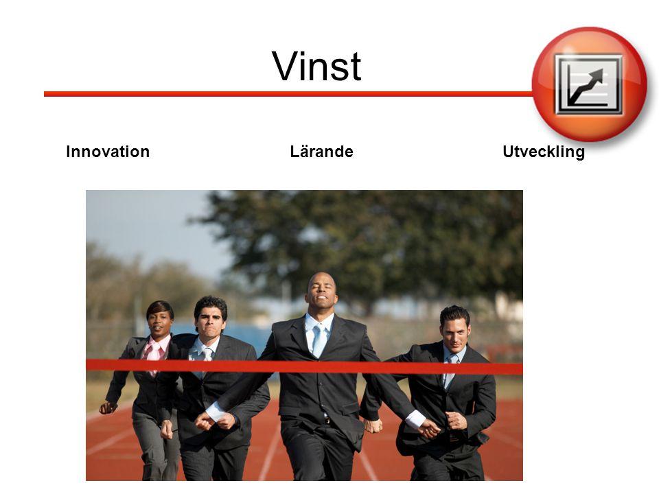 Vinst Innovation Lärande Utveckling Allt som bromsar ska avlägsnas.