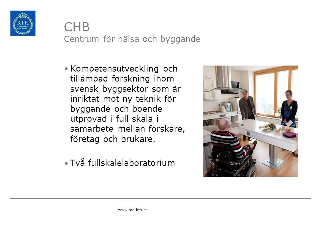 CHB Centrum för hälsa och byggande