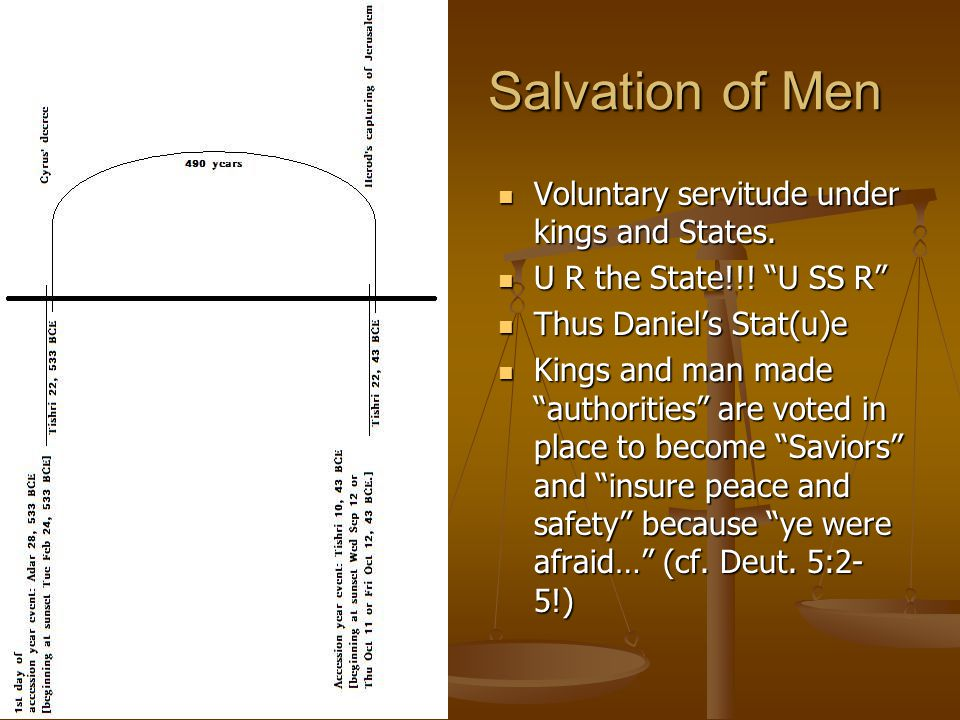 Salvation of Men Voluntary servitude under kings and States.