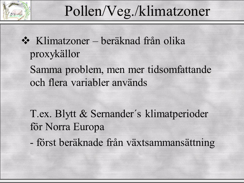 Pollen/Veg./klimatzoner
