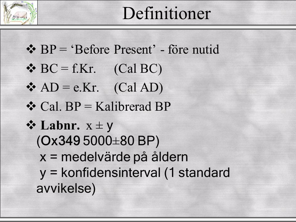 Definitioner BP = 'Before Present' - före nutid BC = f.Kr. (Cal BC)