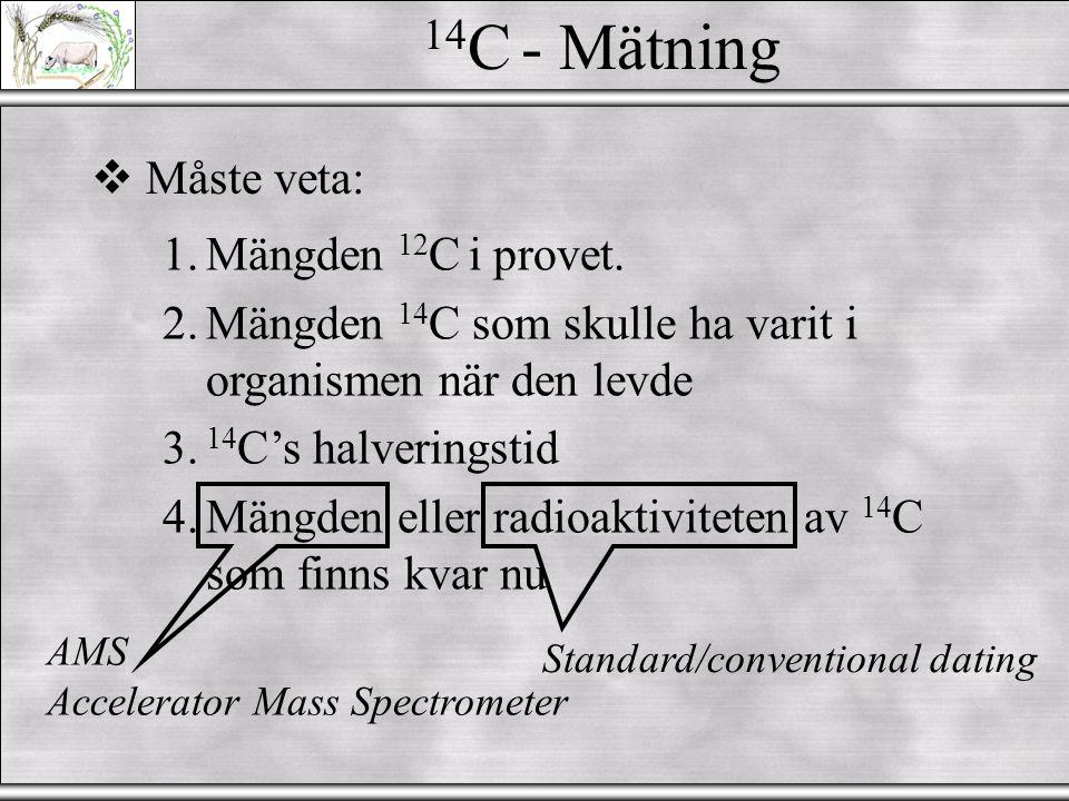 14C - Mätning Måste veta: Mängden 12C i provet.