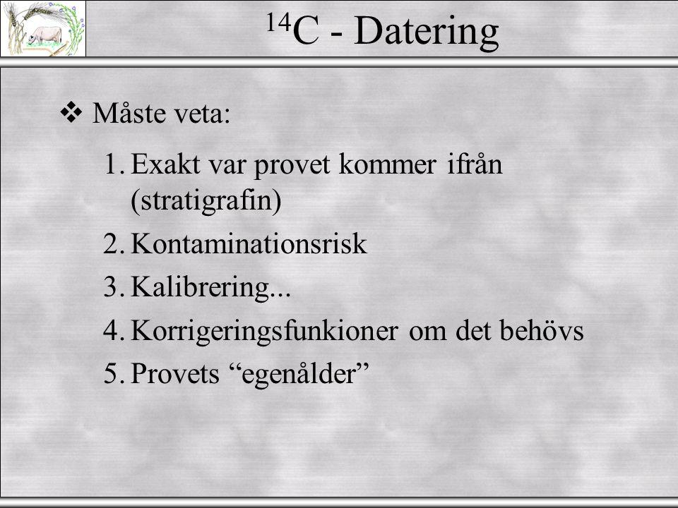 14C - Datering Måste veta: