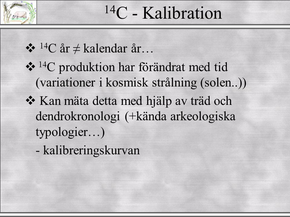14C - Kalibration 14C år ≠ kalendar år…