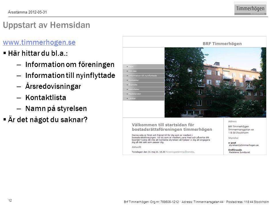 Uppstart av Hemsidan www.timmerhogen.se Här hittar du bl.a.: