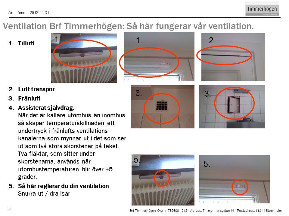 Ventilation Brf Timmerhögen: Så här fungerar vår ventilation.