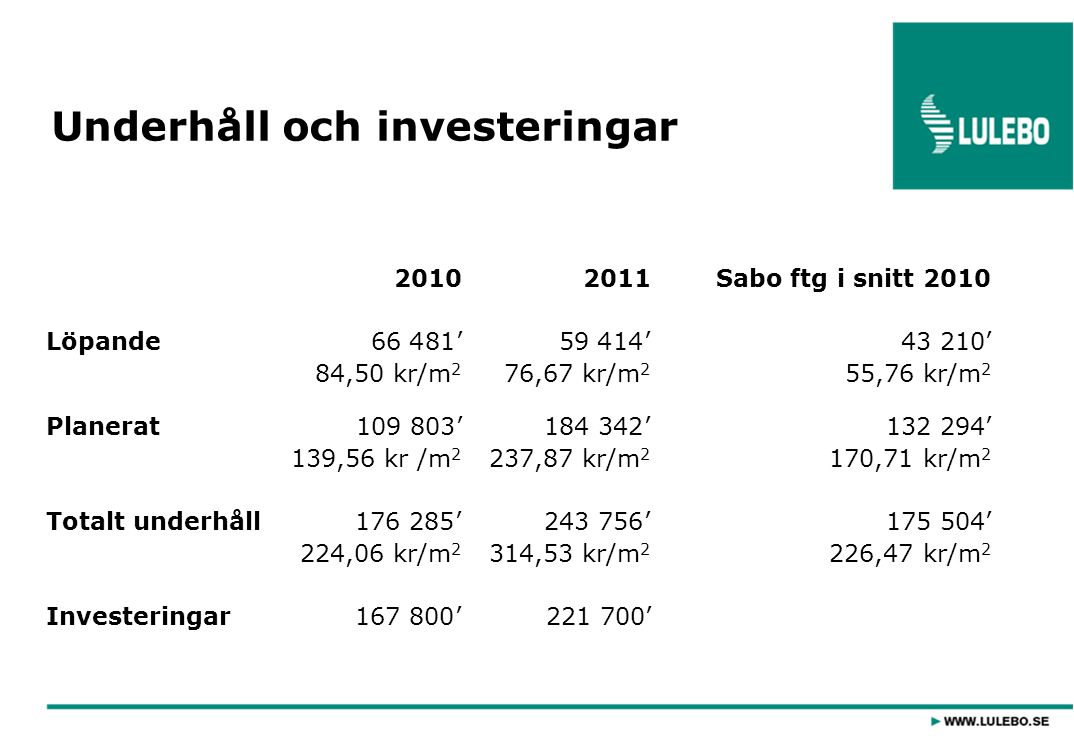 Underhåll och investeringar