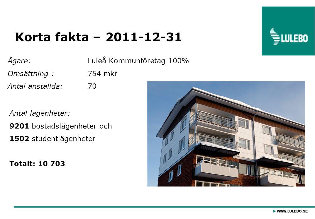 Korta fakta – 2011-12-31 Ägare: Luleå Kommunföretag 100%