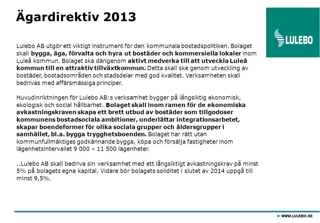 Ägardirektiv 2013