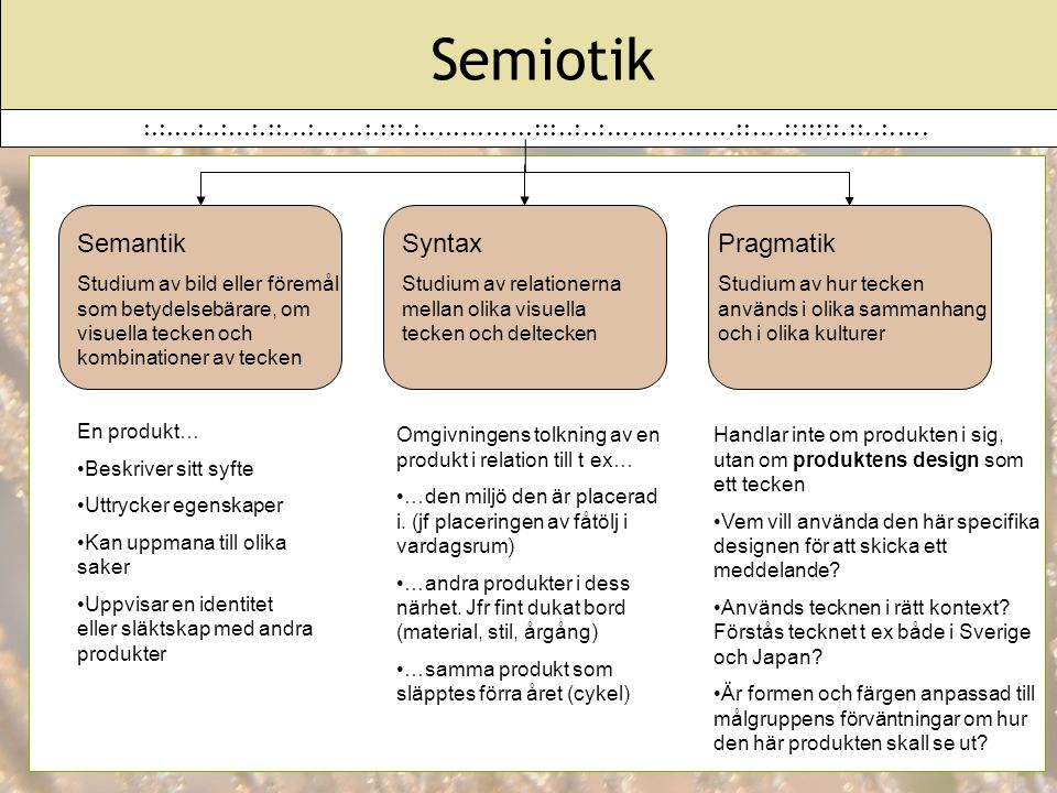 Semiotik Semantik Syntax Pragmatik