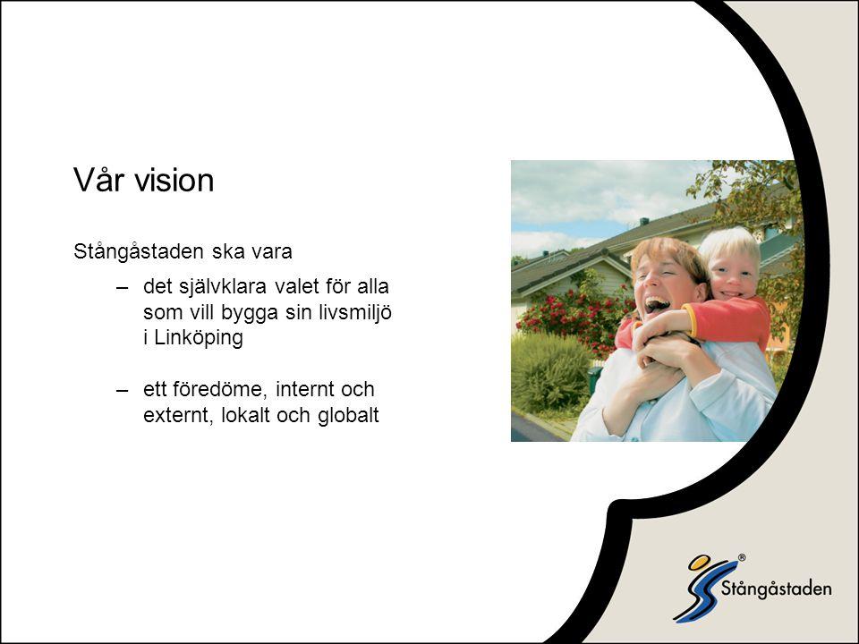 Vår vision Stångåstaden ska vara