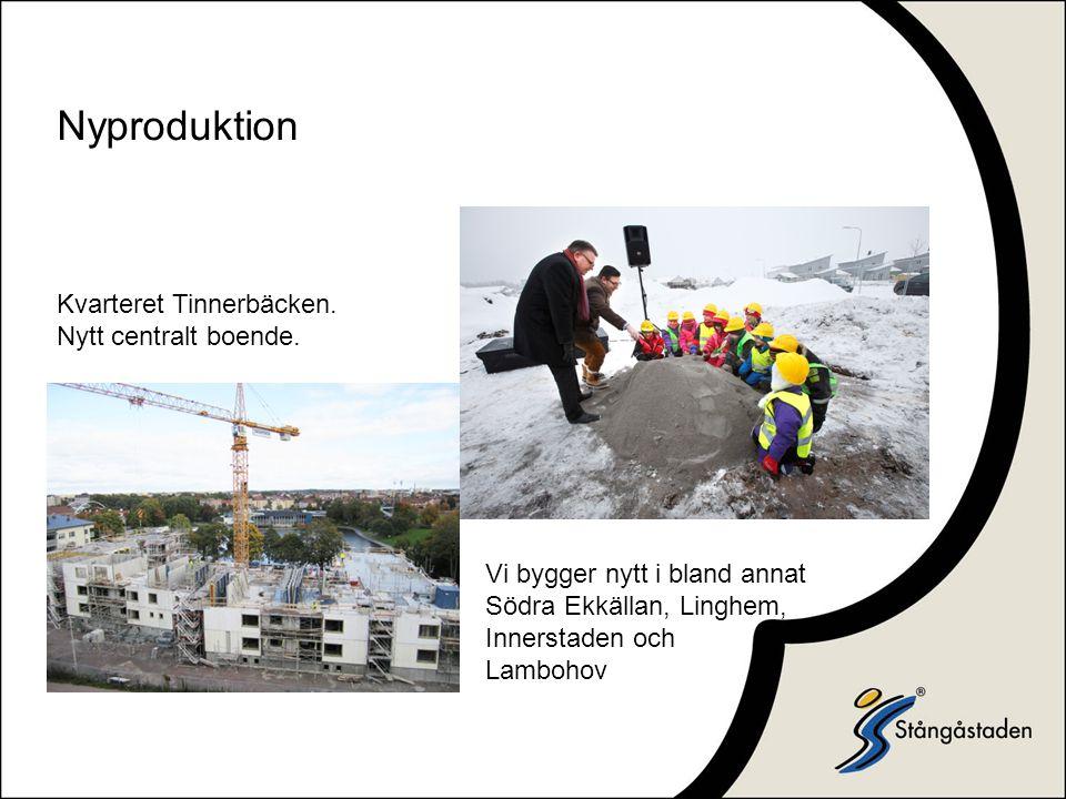 Nyproduktion Kvarteret Tinnerbäcken. Nytt centralt boende.