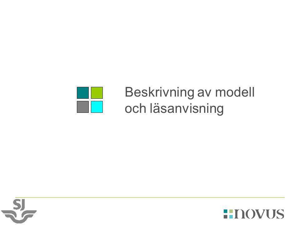 Beskrivning av modell och läsanvisning