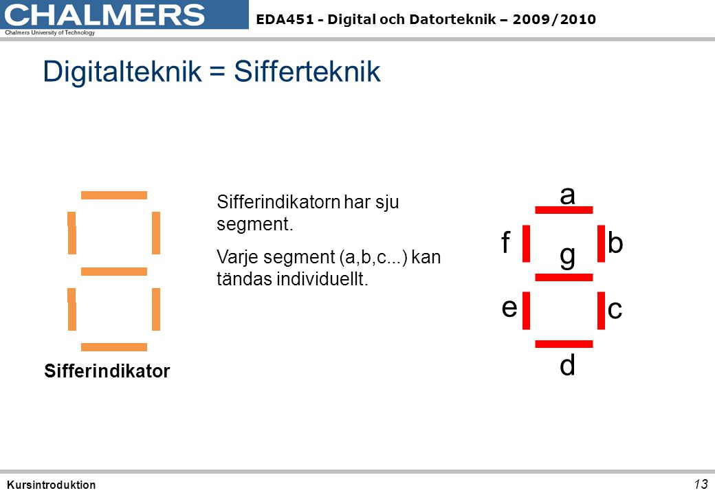 Digitalteknik = Sifferteknik