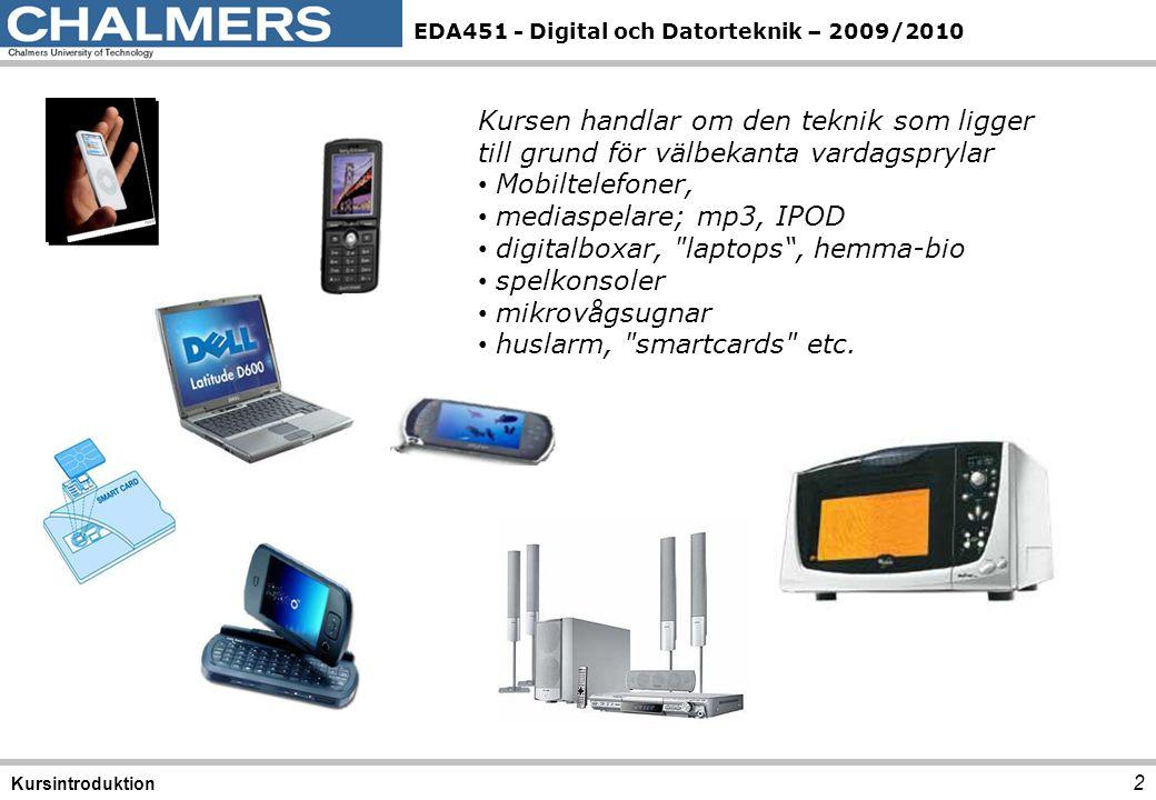 digitalboxar, laptops , hemma-bio spelkonsoler mikrovågsugnar