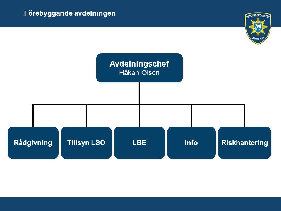 Avdelningschef Förebyggande avdelningen Håkan Olsen Riskhantering Info
