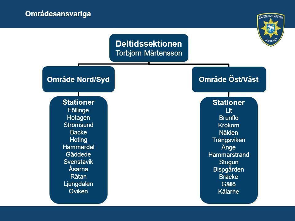 Deltidssektionen Områdesansvariga Torbjörn Mårtensson Område Nord/Syd