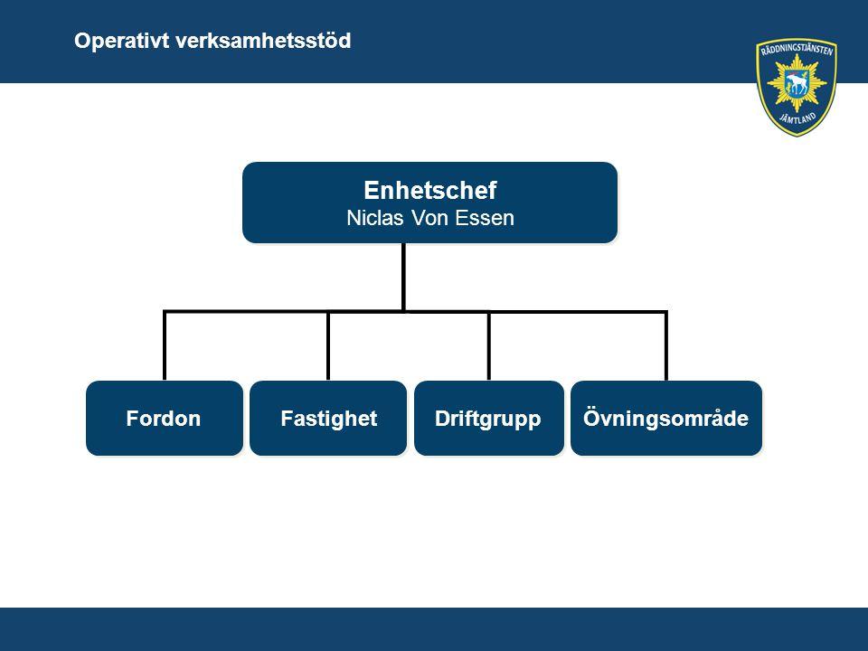 Enhetschef Niclas Von Essen