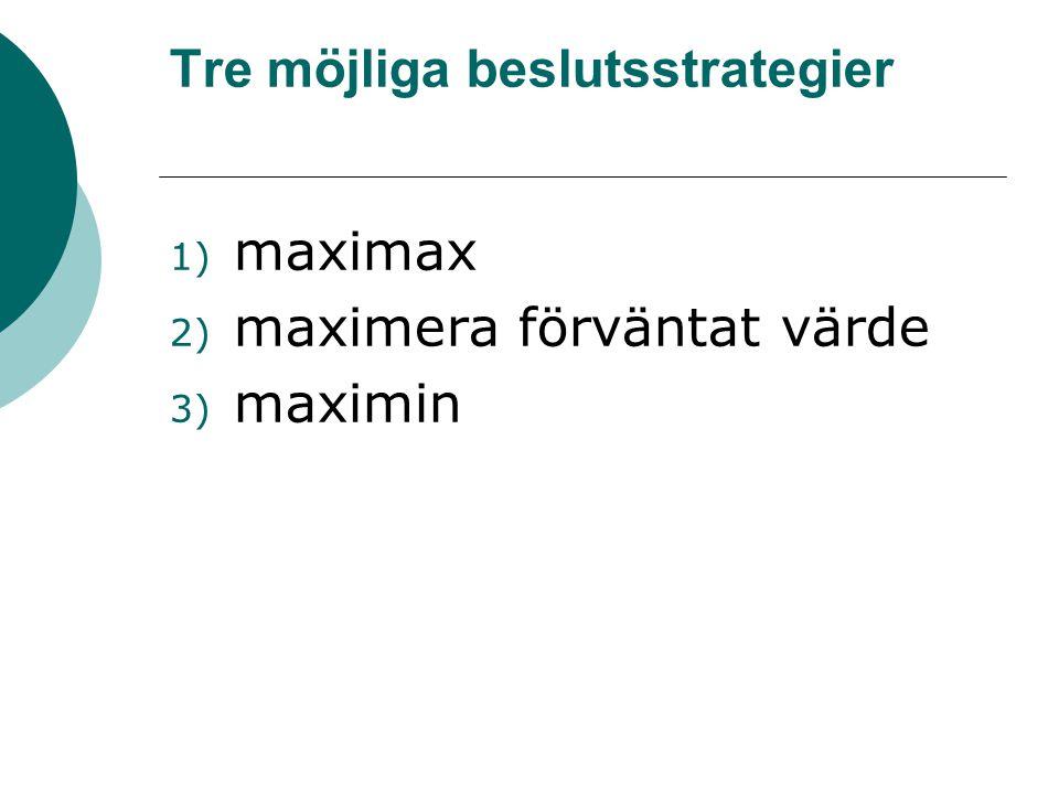 Tre möjliga beslutsstrategier