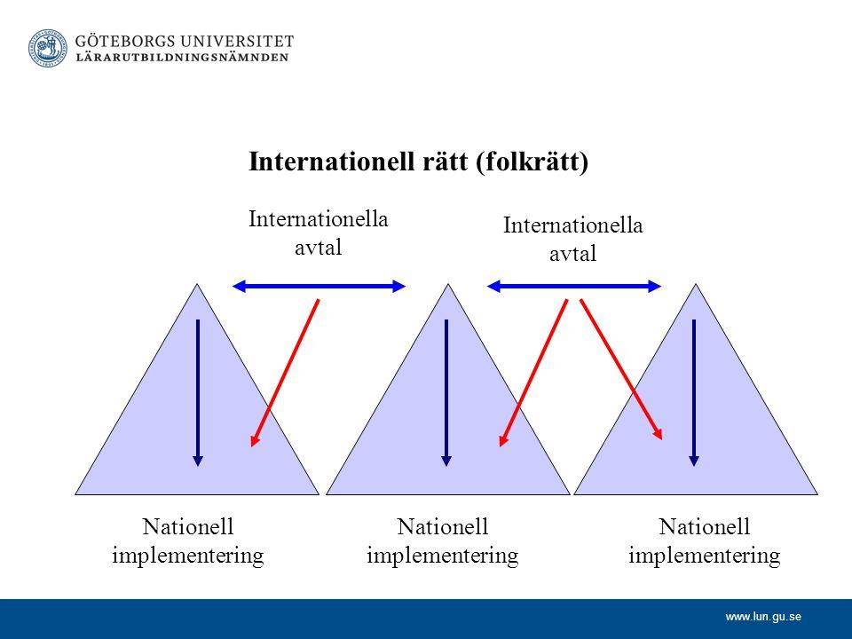 Internationell rätt (folkrätt)