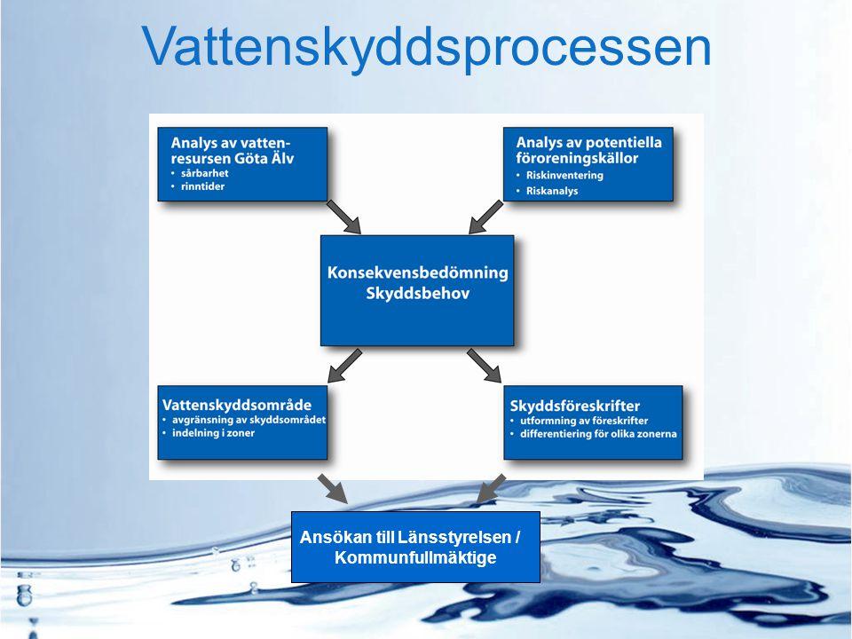 Vattenskyddsprocessen