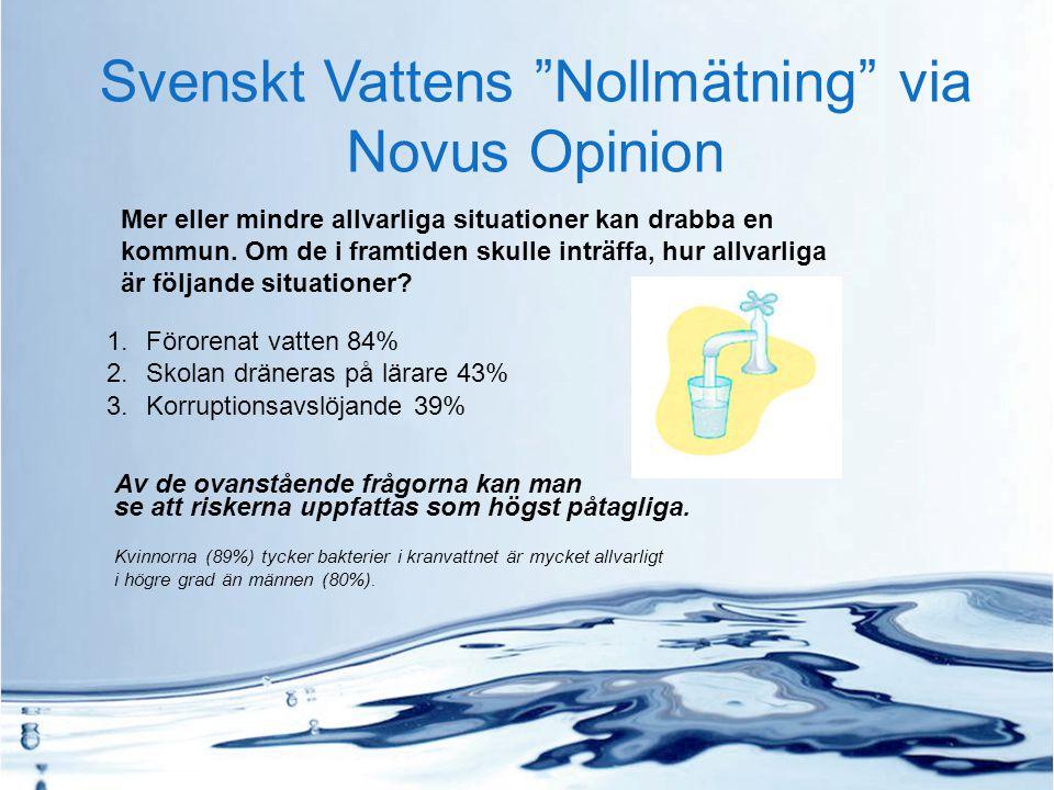 Svenskt Vattens Nollmätning via Novus Opinion