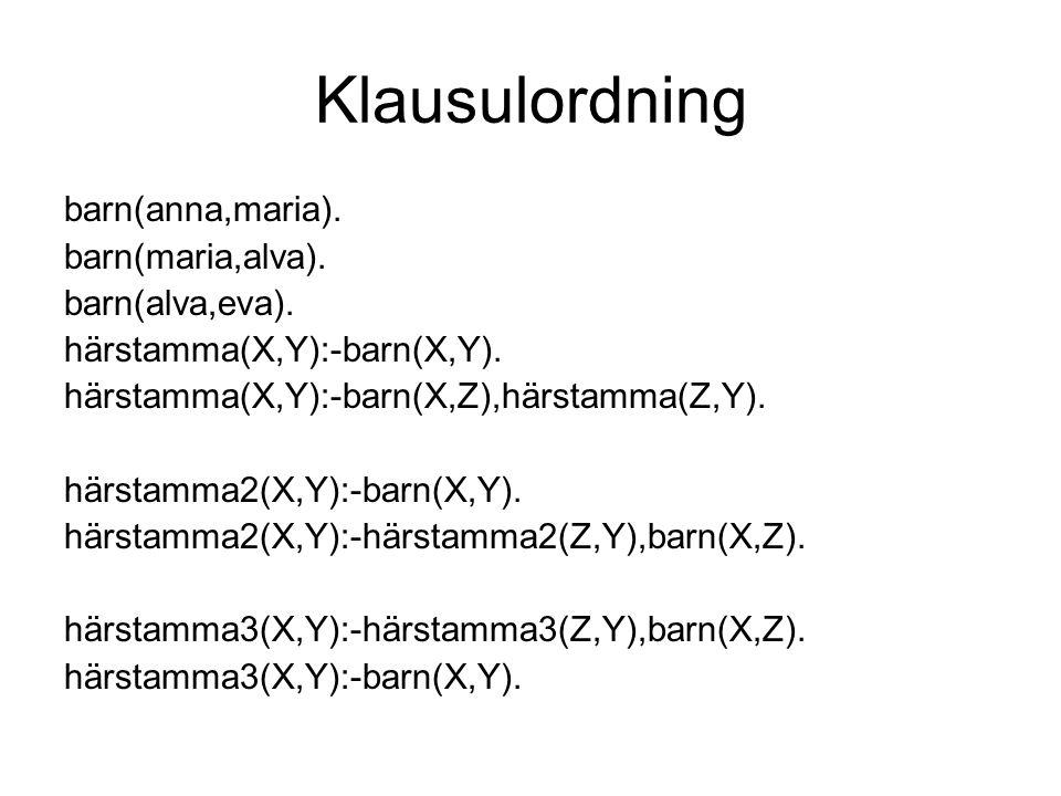 Klausulordning barn(anna,maria). barn(maria,alva). barn(alva,eva).