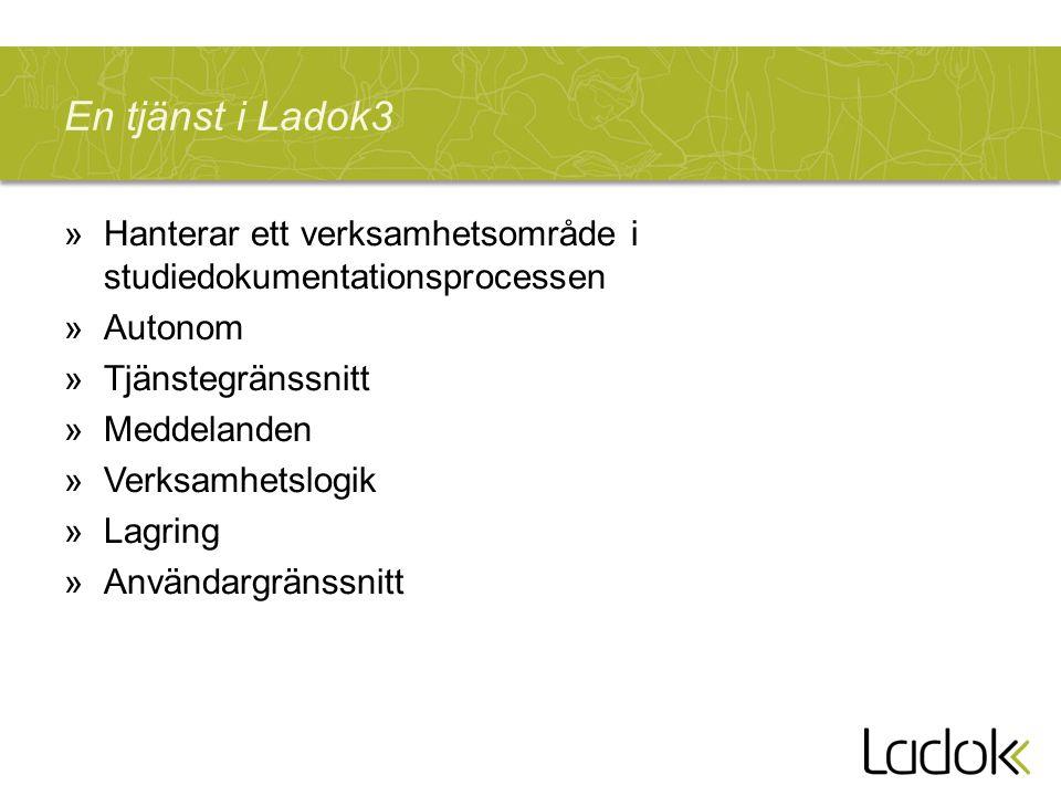 En tjänst i Ladok3 Hanterar ett verksamhetsområde i studiedokumentationsprocessen. Autonom. Tjänstegränssnitt.