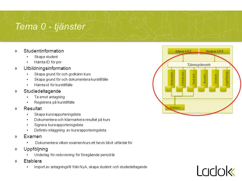 Tema 0 - tjänster Studentinformation Utbildningsinformation