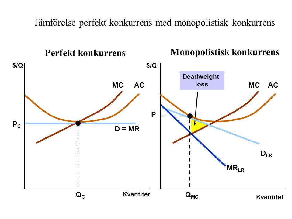 Jämförelse perfekt konkurrens med monopolistisk konkurrens
