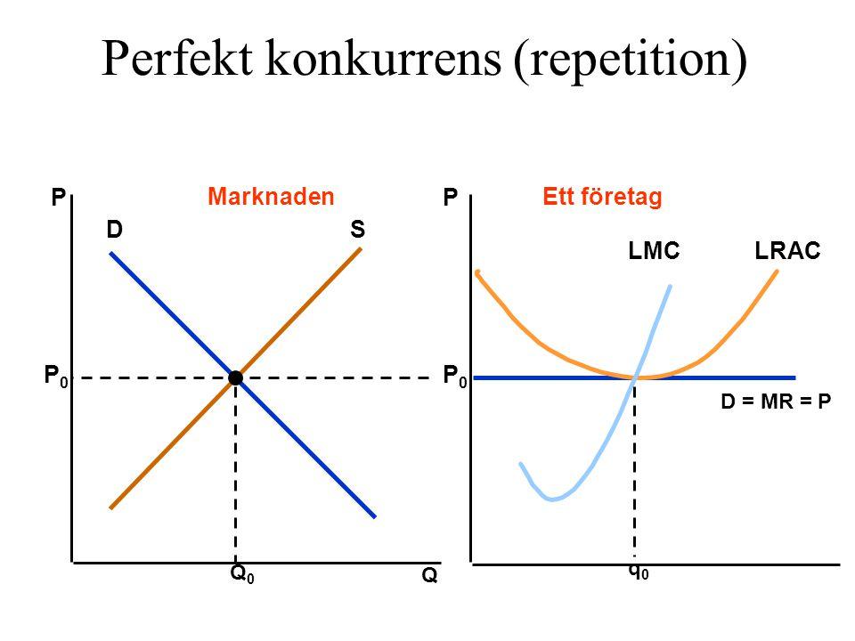 Perfekt konkurrens (repetition)