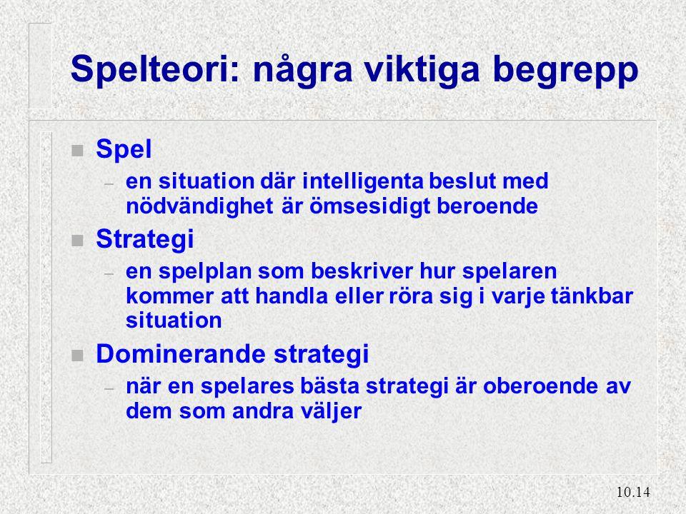 Spelet 'Fångens Dilemma'