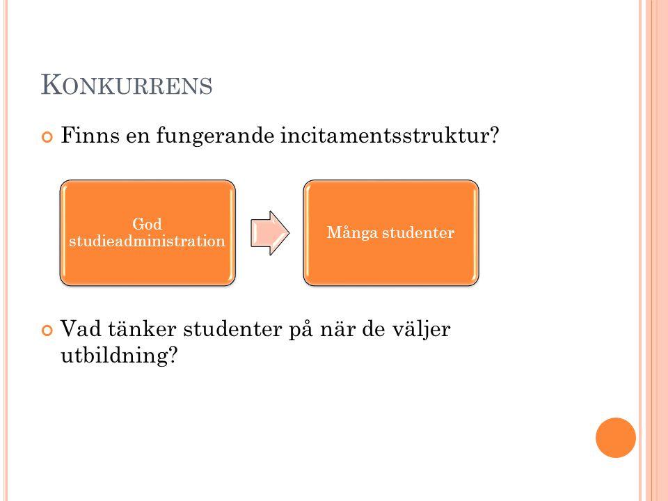 God studieadministration