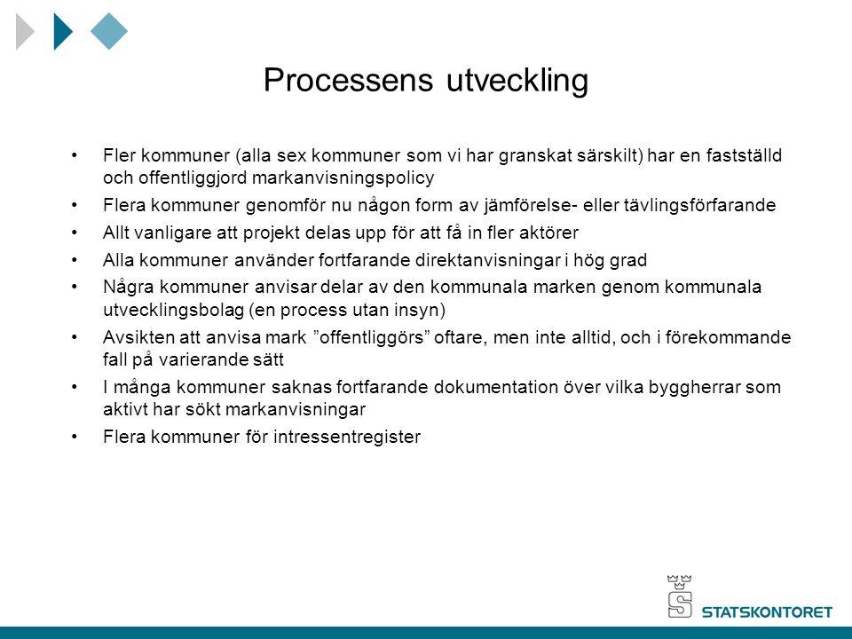 Processens utveckling