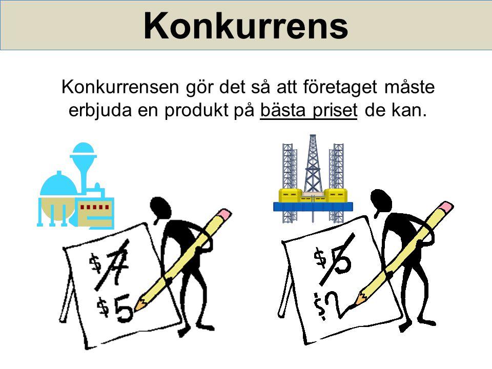 Konkurrens Konkurrensen gör det så att företaget måste erbjuda en produkt på bästa priset de kan.