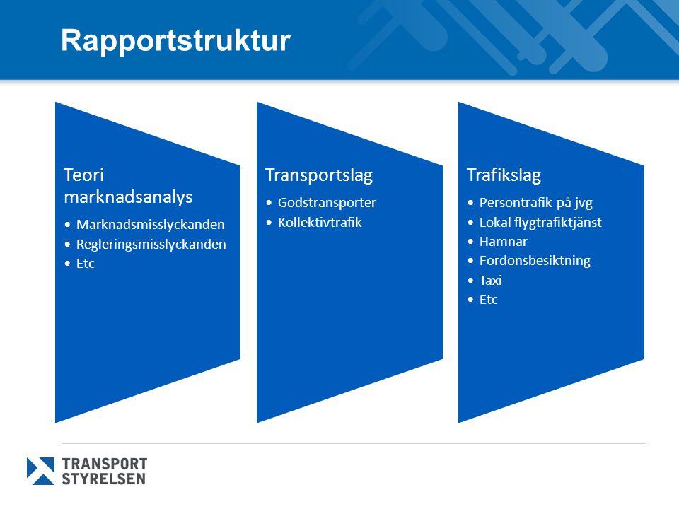 Rapportstruktur Varför begreppet liberalisering