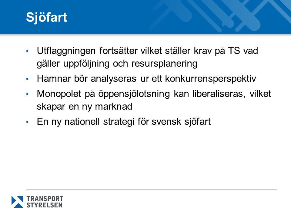 Sjöfart Utflaggningen fortsätter vilket ställer krav på TS vad gäller uppföljning och resursplanering.
