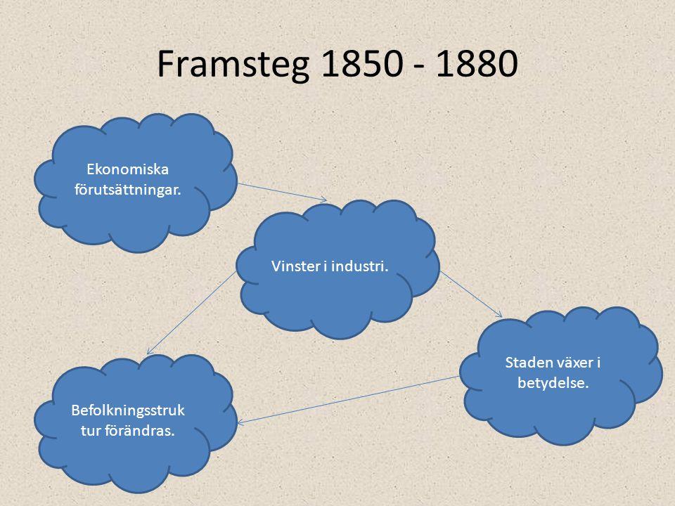 Framsteg 1850 - 1880 Ekonomiska förutsättningar. Vinster i industri.